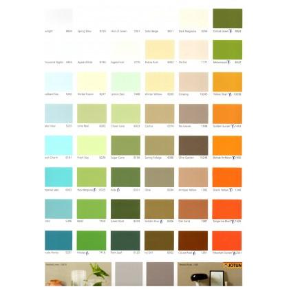 4214 Taaluk 5L Jotun Majestic True Beauty Matt Interior Wall Paint Indoor Cat Dinding Dalam Rumah Tak Kilat LittleThingy