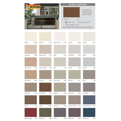 4164 Blue Lagoon 5L Jotun Essence Cover Plus Matt Colour Interior Wall Paint Easy Wash Cat Dinding Dalaman Senang Dicuci